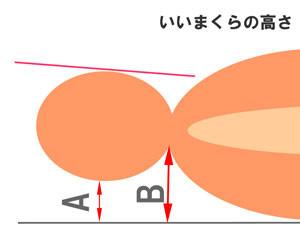 okmakura