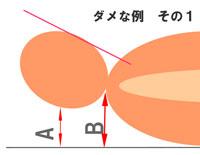 takasugimakura