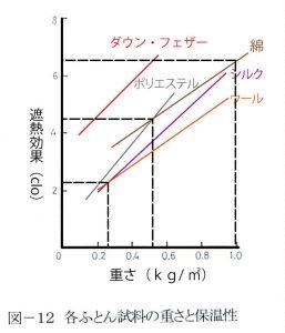 chfutonweight-thermal