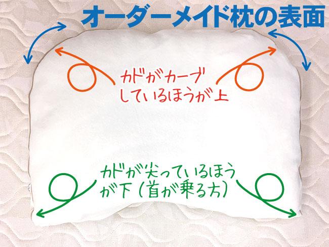 オーダーメイド枕の表裏について
